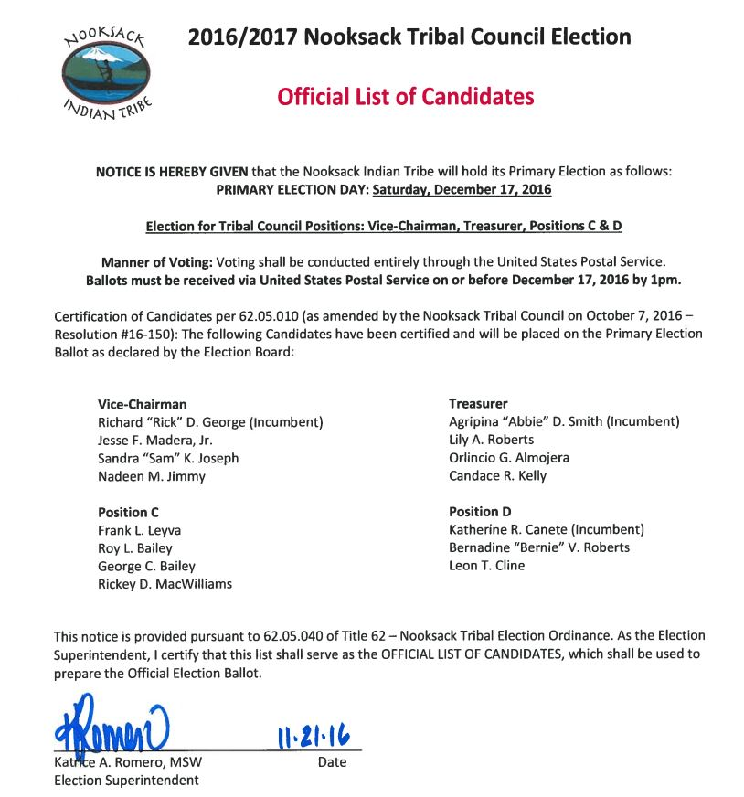 Official Candidates